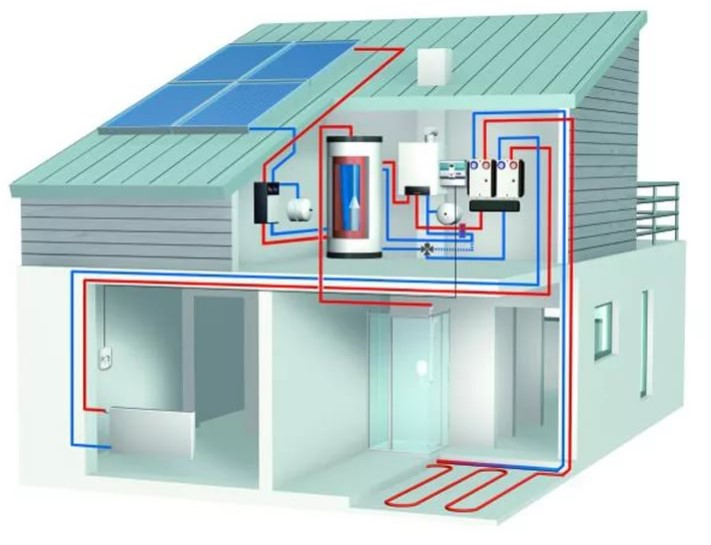 Строительство наружных систем теплоснабжения