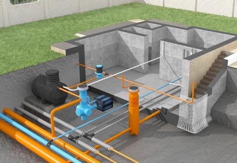 Строительство систем водоснабжения